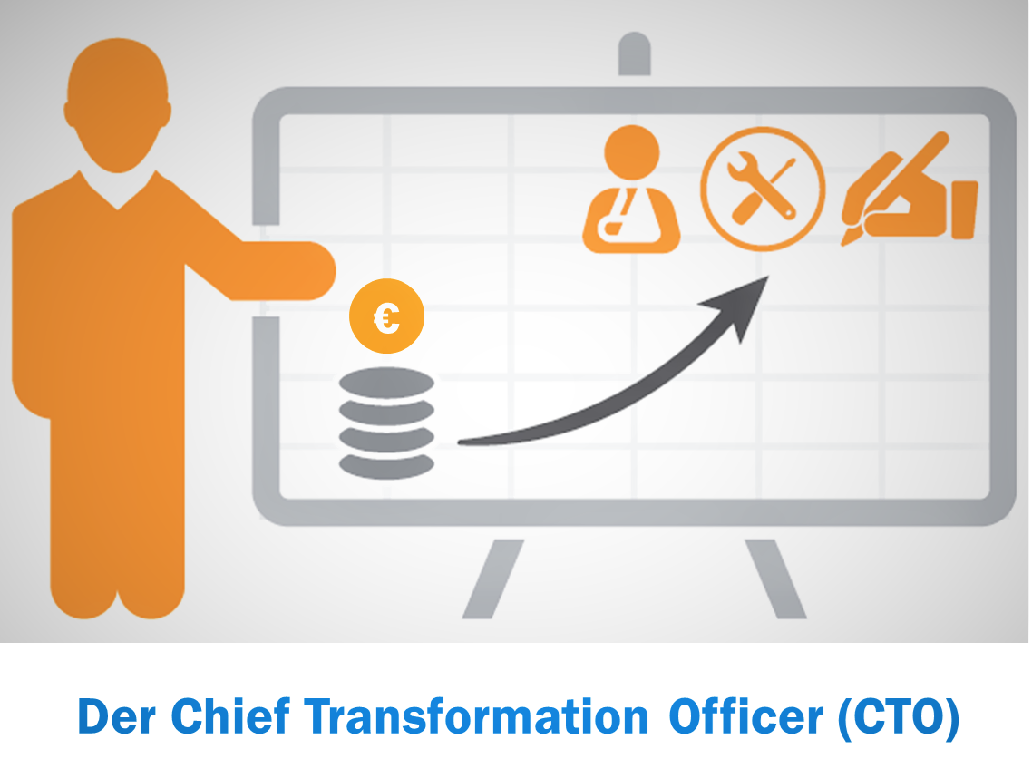 Der Chief Transformation Officer (2)