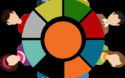 Mittelständische und Familien-Unternehmen: Krisenbewältigung mittels Strategischer Business Transformation (Teil 1)